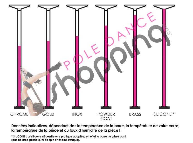 Quelle matière choisir pour une barre de pole dance ?